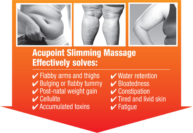 Acupoint Slimming Massage Effectively solves